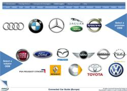Easily navigate through each vehicle manufacturer in China, Europe and the USA